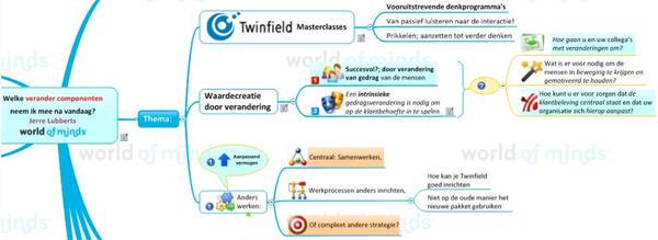 twinfield1
