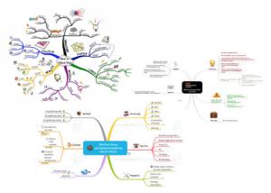 mindmap-tools