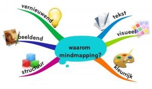 waarom mindmapping