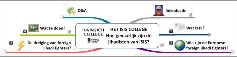 haagsch-college-is