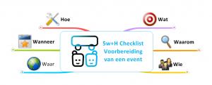 CoM-event-checklist-5wplusH