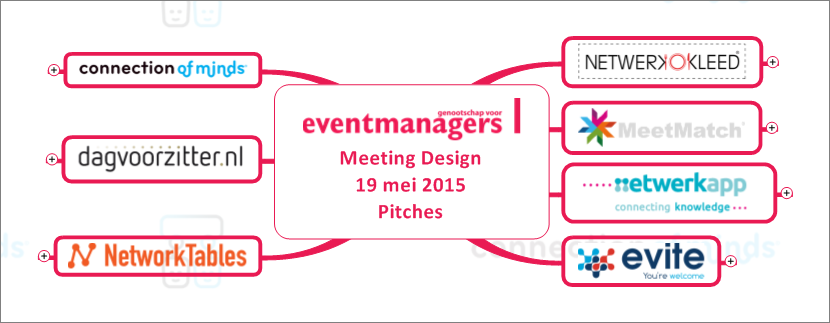Meeting Design 19 mei 2015 Pitches