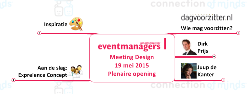 Meeting Design 19 mei 2015 Plenaire opening