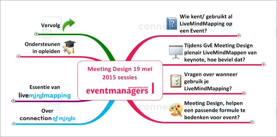 Meeting Design 19 mei 2015 workshop