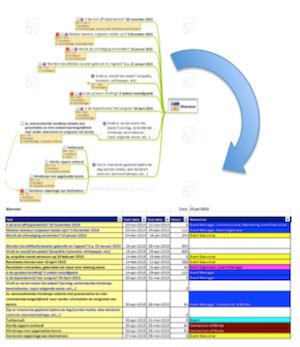 webinar-projectmgmt