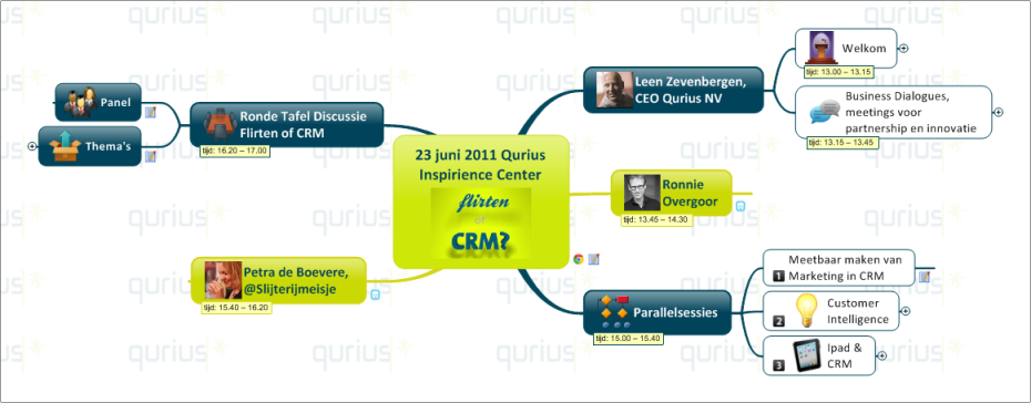 qurius-crmflirt-screenshot